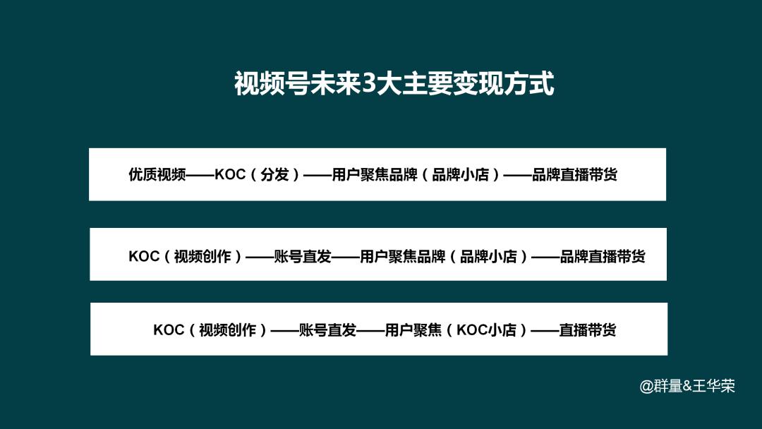 """""""精细化内容+KOC+电商""""或成为品牌变现主流-绿洲云"""